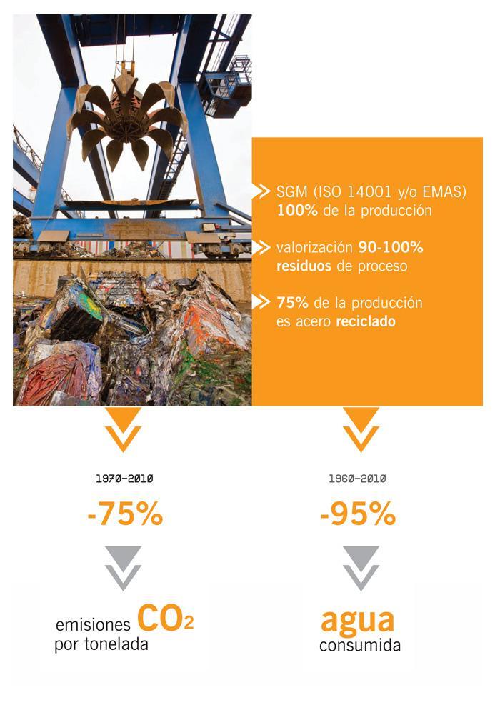 ¿Cómo está la industria siderúrgica española?