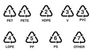 ¿Cuál es el significado de los símbolos de reciclaje?